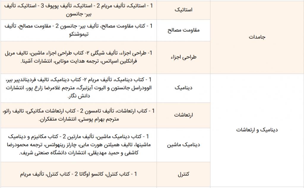 رشته مهندسی مکانیک جدول