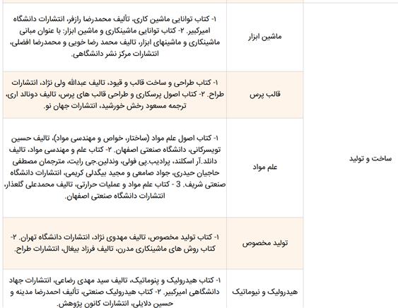 رشته مهندسی مکانیک جدول 3